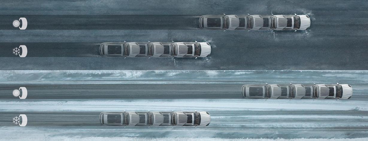 Porsche Winter Wheels Rain and Snow